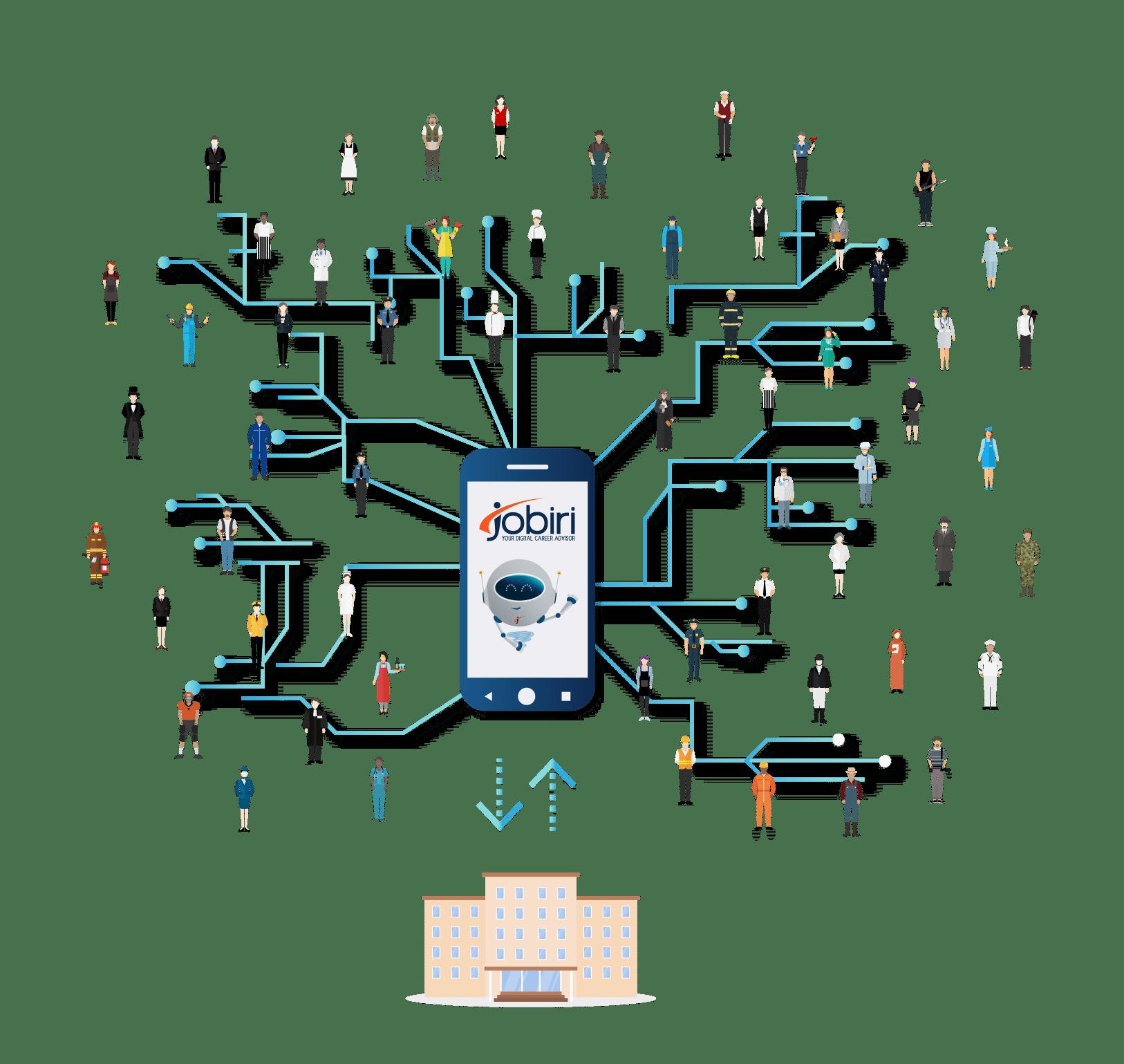 dati sui candidati supportati dai servizi al lavoro digitali Jobiri
