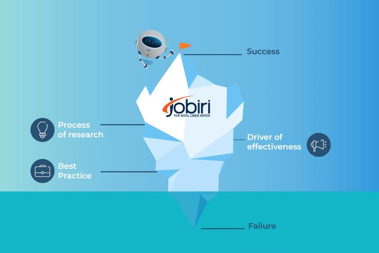 il modello di ricerca del lavoro secondo jobiri